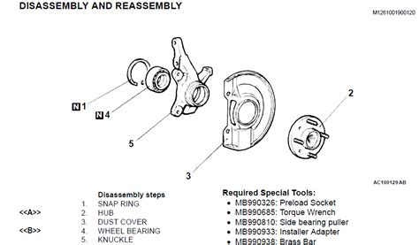 front wheel assembly diagram 02 oz front wheel hub assembly evolutionm net