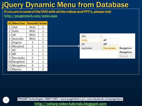 jquery tutorial in asp net c sql server net and c video tutorial jquery dynamic