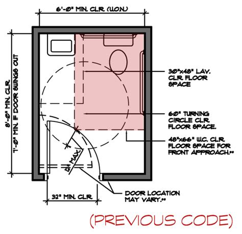 bathroom building codes nc accessibility code update restrooms ga blog