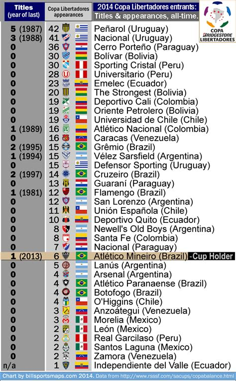 Calendario Uefa Chions League 2014 15 List Of All 32 Qualified 28 Images Why 2016 Expansion