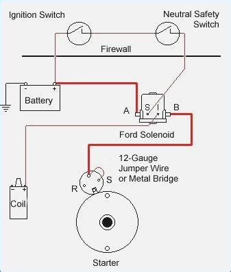 ford solenoid wiring diagram vehicledata co