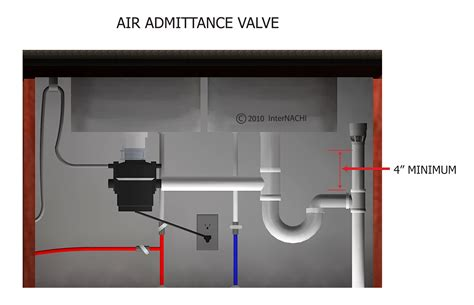Plumbing Aav by Shower Vent Diagram Basement Sewer Pipe Diagram Elsavadorla