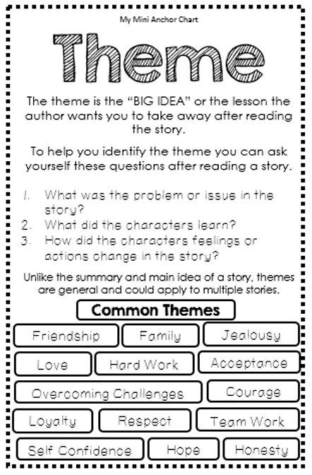 themes in middle english literature best 25 theme anchor charts ideas on pinterest evidence