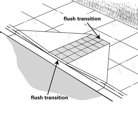 section transitions ada curb r