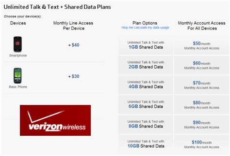 beautiful wireless home internet plans 12 verizon straight talk verizon phones walmartcom autos post