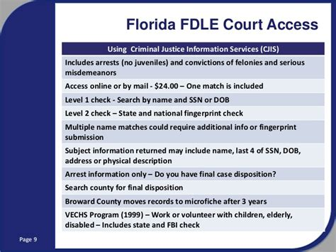 What Is A Level 2 Background Check What Is A Level 2 Criminal Background Check Florida Background Ideas