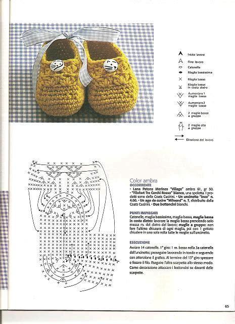 Gr Sweter Minnie patrones de botas de bebe tejidas a crochet