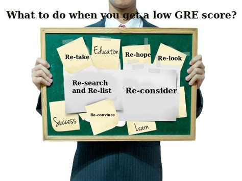 Gre Score For Mba In Australia by What To Do When You Get A Low Gre Score Careerindia