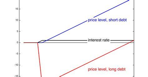 Decline Of Mba Economist by The Grumpy Economist Talk And Slides