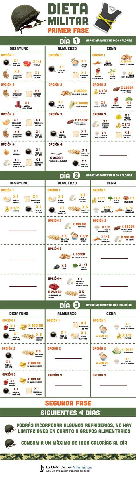 dietas y kilometraje 2016 dietas y kilometraje 2016 la cotizacin de los gastos de