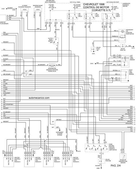 diagrama de motor ecoctec 2 2 de gsmx co