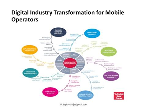 mobile vas companies new service development and service delivery innovation in