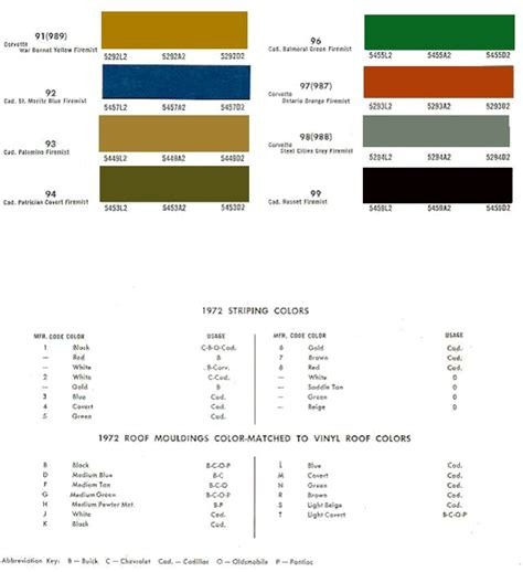 100 imron paint color chart dupont how to paint a boat boats dupont automotive paint