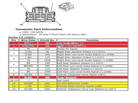 stereo wiring diagram for 2004 chevy silverado chevrolet