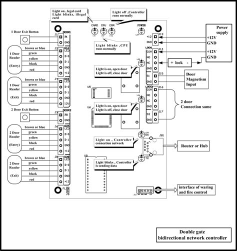 access schematic diagram access wiring diagram in lenel and wiring diagram