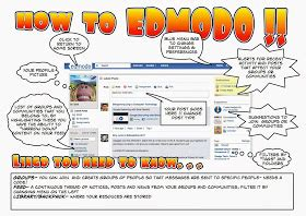 edmodo answers hack a media specialist s guide to the internet unfamiliar