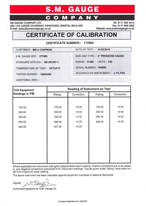 calibration certificate template sentinel steam loco 7109 certified gauges