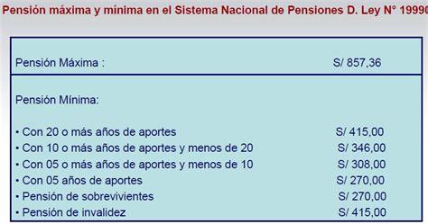 remuneracion minimo vital mayo 2016 remuneracion minima vital peru 2016