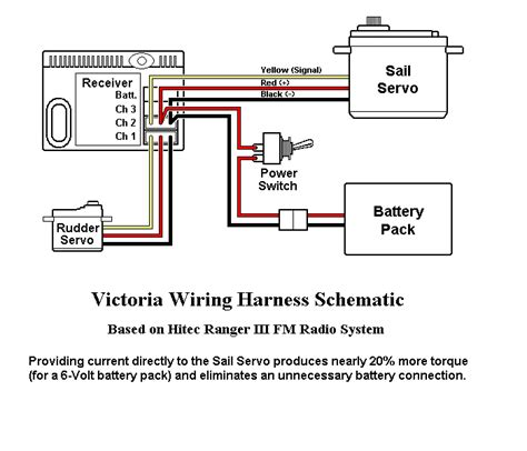 servo wiring diagram attachment browser servo wiring gif by hew565 rc groups
