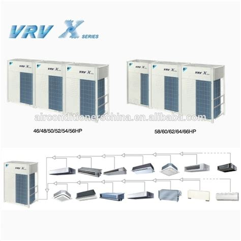 Ac Daikin Multi S daikin air condition multi split dc inverter vrf