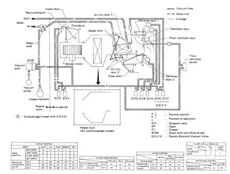 z31 vacuum diagram xenonzcar z31 getting air from ac even when set