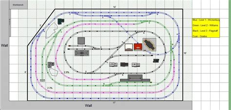 yii change layout per action change of plans for my arizona layout o gauge