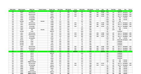 Reloading Data Spreadsheet by Barnes Grain Tac Tx Barnes Enforcement
