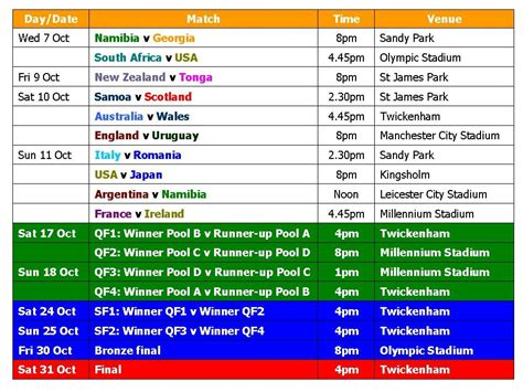 Rugby World Cup Tables by Rugby World Cup 2015 Schedule Time Table