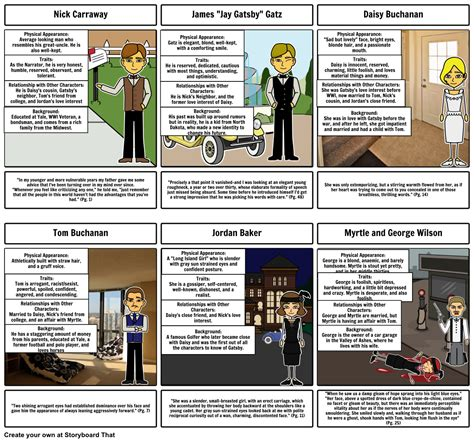 character analysis the great gatsby nick the great gatsby character map storyboard by williamschaefer44