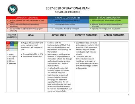 11 School Operational Plan Sles Templates Pdf Word Sle Templates School Strategic Plan Template