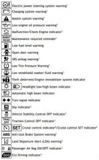 Toyota Corolla Dashboard Indicators What Are Toyota Dashboard Warning Lights And What Do They