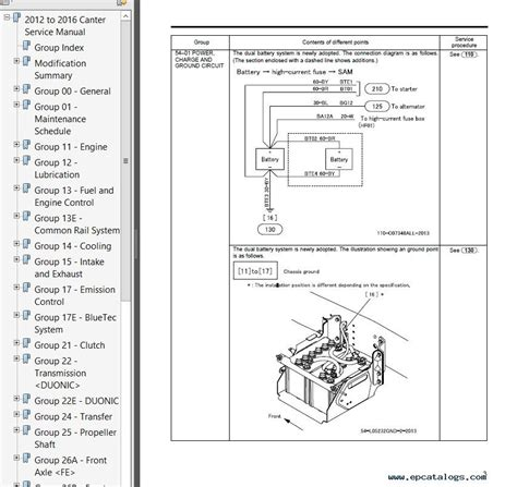 car engine manuals 1991 mitsubishi truck parking system mitsubishi fuso canter 2012 2016 service manual pdf