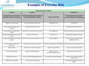 event concept template concept to risk management in context to q9