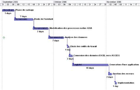 Cabinet De Recouvrement Casablanca by Memoire Recouvrement Mod 232 Lisation Et