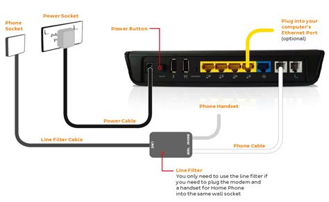 Why Samsung By Buka Tutup Buku panduan pemasangan modem adsl tm streamyx