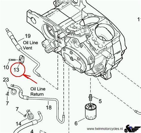 harley davidson 1988 sportster clutch diagram wiring