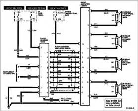 1988 mercury grand marquis radio wiring diagram fixya