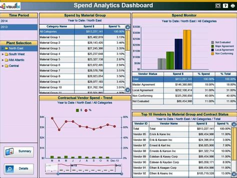 Procurement Spend Analysis Template Sletemplatess Sletemplatess Procurement Spend Analysis Template