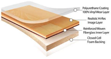 synthetic wood flooring rpm sports floors react synthetic wood flooring