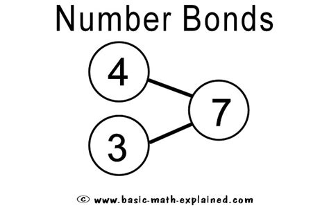 printable number bond cards basic math all about subtraction