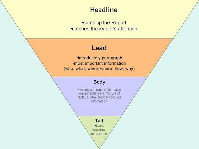 Research Triangle Newspapers by Newspaper Article Analysis Structure