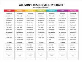 responsibility chart template complete housekeeping printable set like rainbows