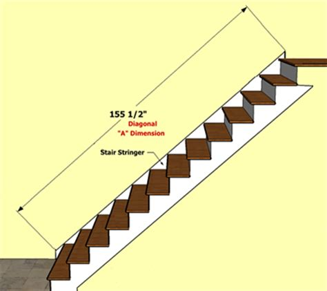 Measuring For Wainscoting how to measure your staircase for wainscoting panels