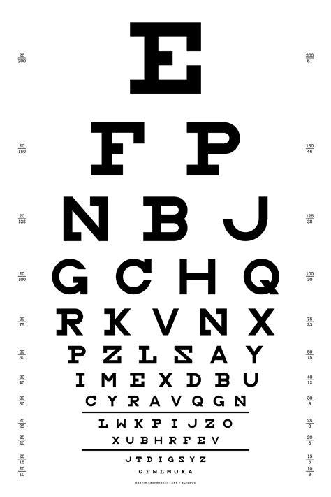 printable seeing eye chart data visualization design and information munging
