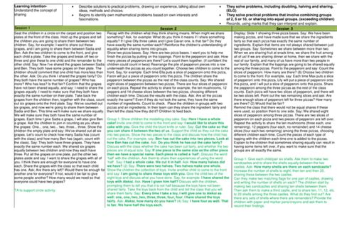 Home Sweet Home Essay by Descriptive Essay On My Sweet Home