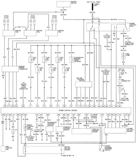 mitsubishi pajero wiring diagram pdf wiring diagram