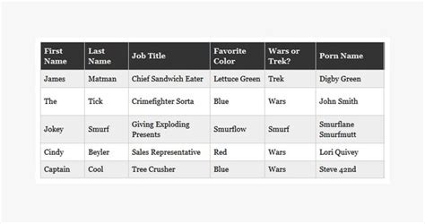 15 stylish css table designs to rock your website fbwh