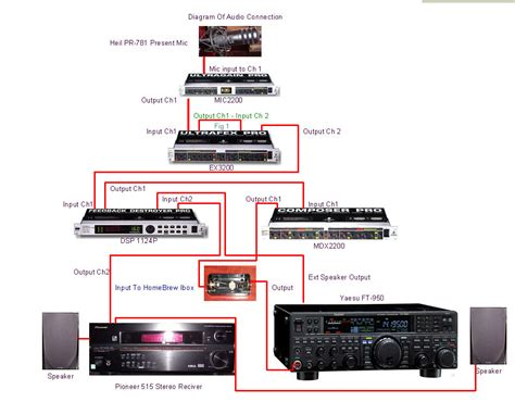 n2rit essb audio equipment