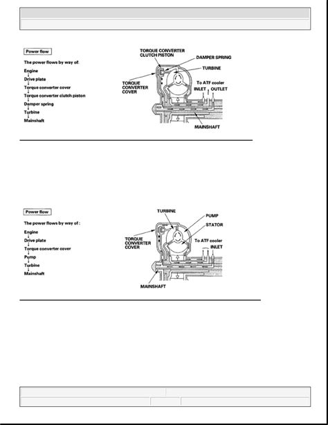 Honda Element Manual Part 193
