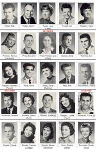 find high school yearbook pictures find my high school yearbook pictures to pin on pinsdaddy